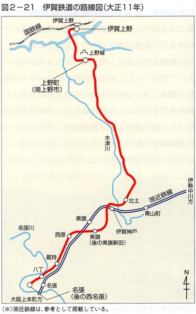 引用図:伊賀鉄道路線図~「近畿日本鉄道100年のあゆみ(近畿日本鉄道)」より引用~