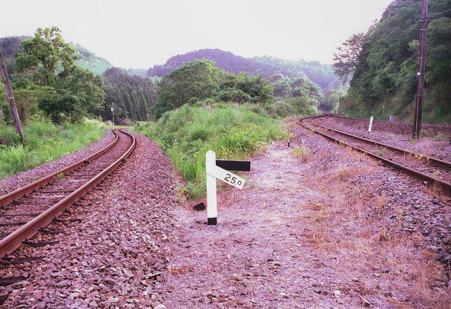 25‰の勾配が連続する大畑駅周辺の本線