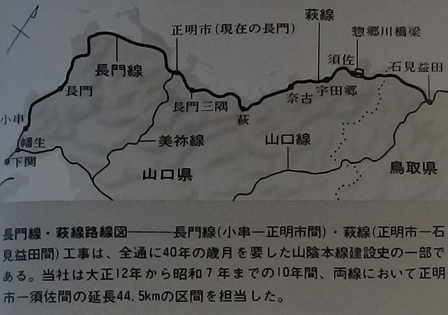 引用図:長門線・萩線路線図「間組百年史 1945-1989 (間組百年史編纂委員会編・ 1990年)」