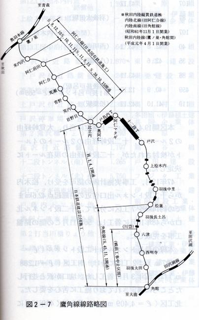 引用図:鷹角線線路略図「日本鉄道請負業史 昭和(後期)編(日本鉄道建設業協会・1990年)」