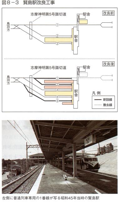 引用図:賢島駅改良工事「近畿日本鉄道100年のあゆみ(近畿日本鉄道・2010年)」