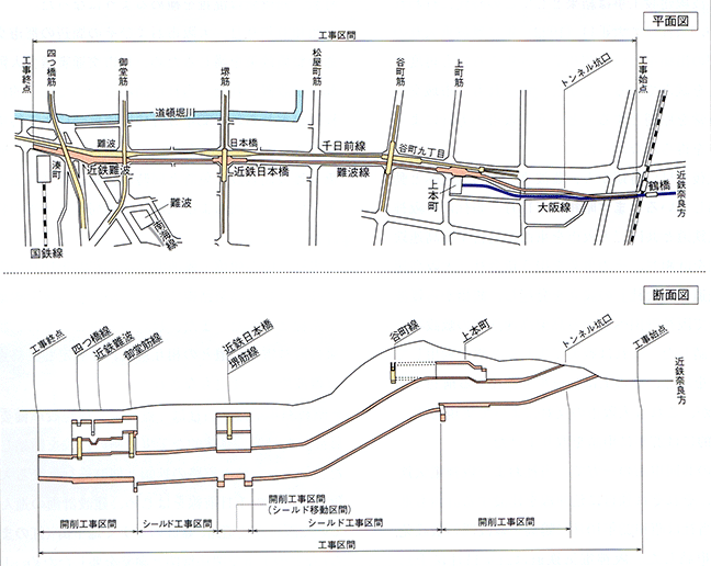 引用図:難波線の工事区間「近畿日本鉄道100年のあゆみ(近畿日本鉄道・2010年)」