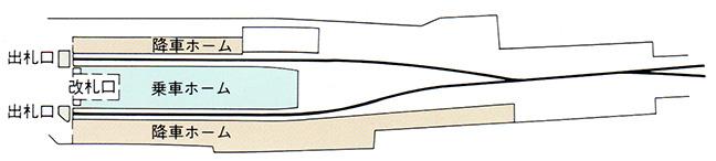 引用図:開業当時の上本町駅配線図「80年のあゆみ(近畿日本鉄道・1990年)」
