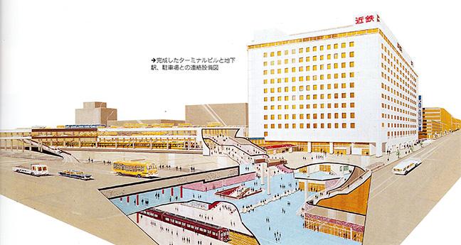引用図:完成したターミナルビルと地下駅、駐車場との連絡設備図「80年のあゆみ(近畿日本鉄道・1990年)」